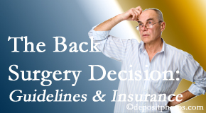 Cox Chiropractic Medicine Inc realizes that back pain sufferers may choose their back pain treatment option based on insurance coverage. If insurance pays for back surgery, will you choose that?